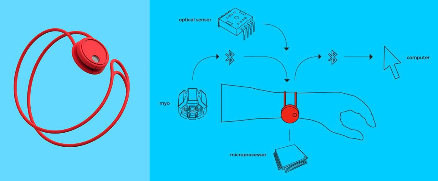 تبدیل دست به کامپیوتر - تکنولوژی دست بایونیک ( دست رباتیک )