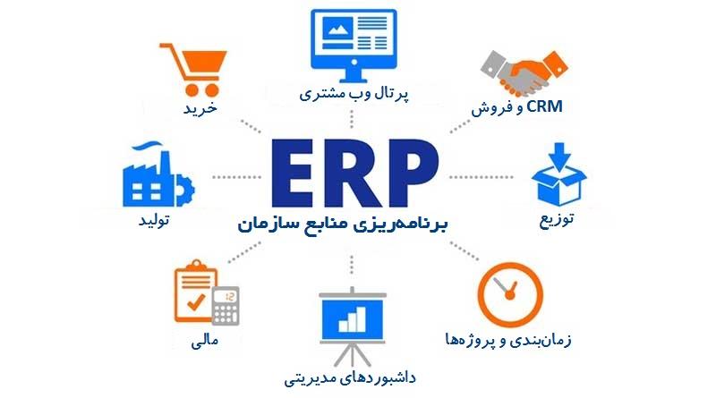 ERP چیست؟ - تعریف ERP